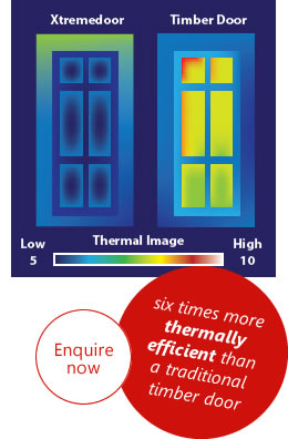 A thermal performance chart showing difference between xtremedoor and a timber door